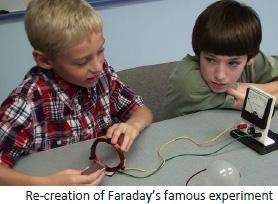 Re-creation of Faraday's famous experiment